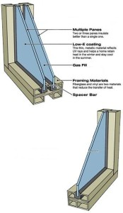 Image Result For Double Pane Windows Replacement